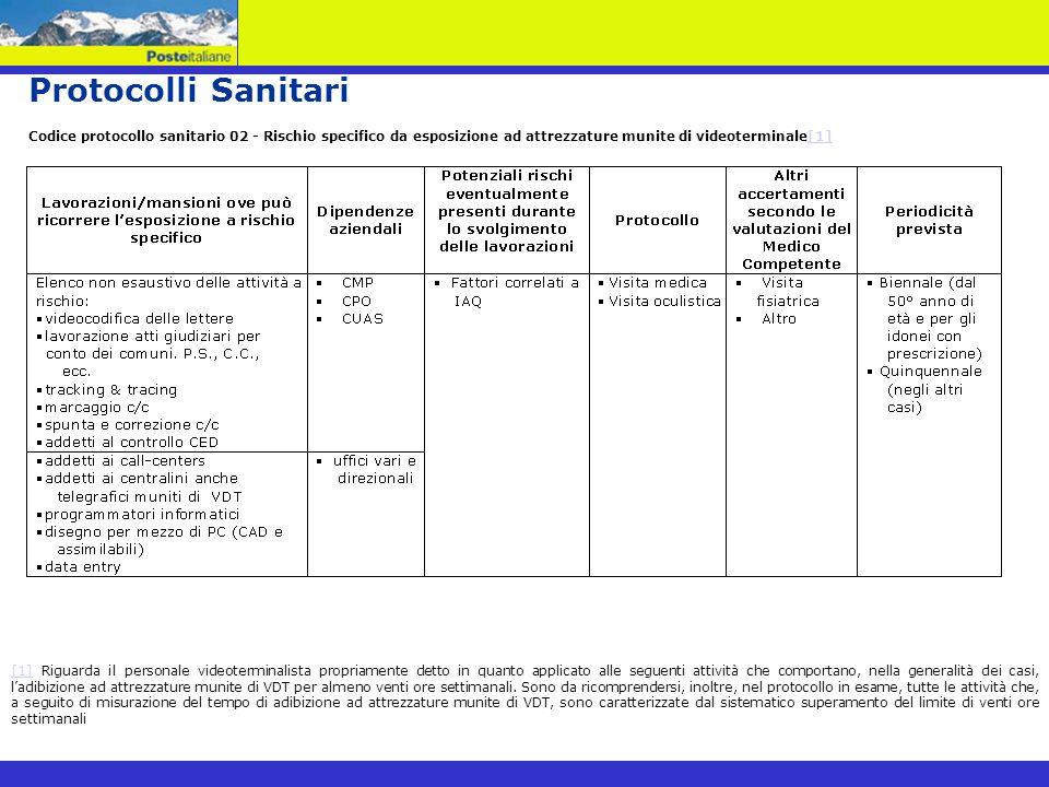 Protocolli Sanitari Codice protocollo sanitario 02 - Rischio specifico da esposizione ad attrezzature munite di videoterminale[1]